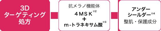 3Dターゲティング処方 + 抗メラノ機能体 4MSK※2+m-トラネキサム酸※3 + アンダーシールダー※4 整肌・保護成分
